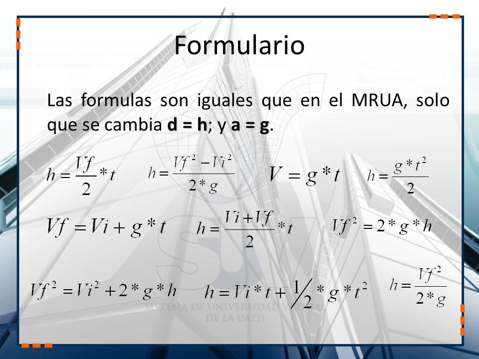 Formulario d = ha = g Las formulas son iguales que en el MRUA, solo que se cambia d = h; y a = g.