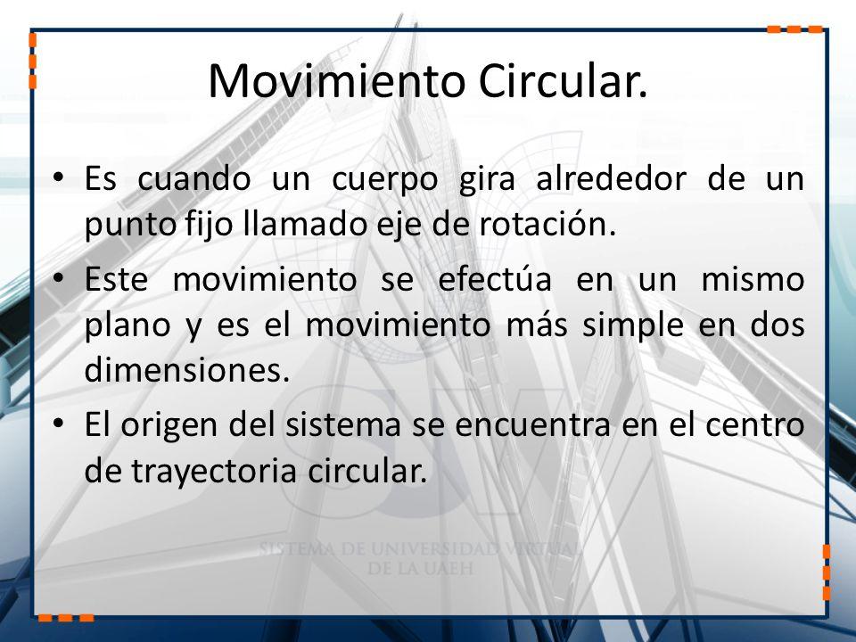 Movimiento Circular. Es cuando un cuerpo gira alrededor de un punto fijo llamado eje de rotación. Este movimiento se efectúa en un mismo plano y es el