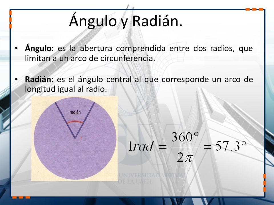 Ángulo y Radián. Ángulo Ángulo: es la abertura comprendida entre dos radios, que limitan a un arco de circunferencia. Radián Radián: es el ángulo cent