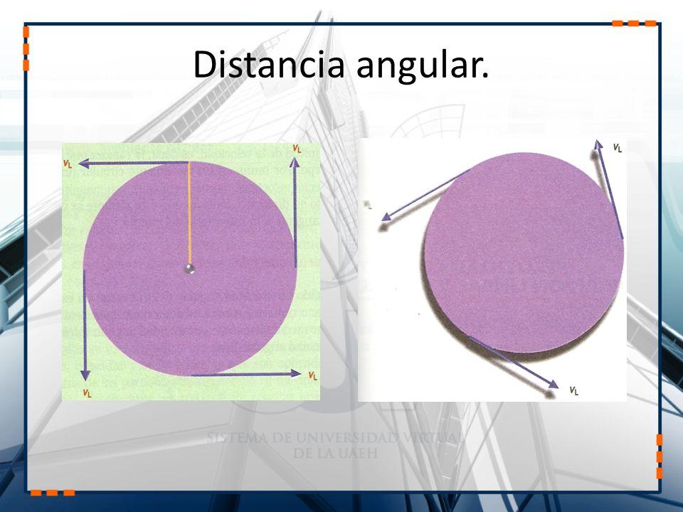 Velocidad angular.