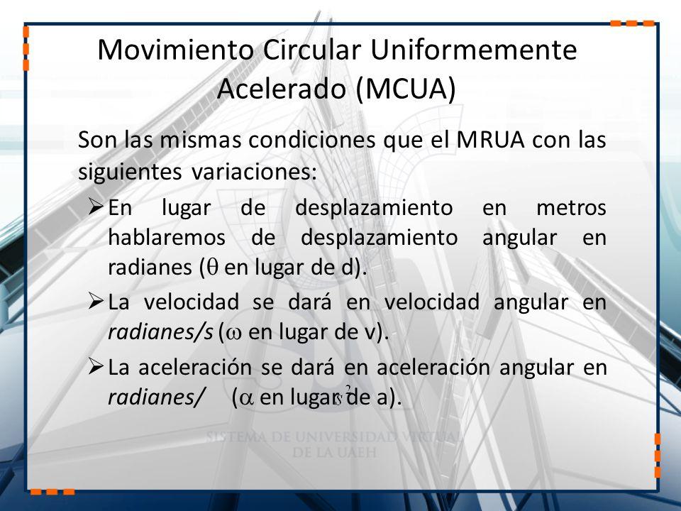 Movimiento Circular Uniformemente Acelerado (MCUA) Son las mismas condiciones que el MRUA con las siguientes variaciones: En lugar de desplazamiento e