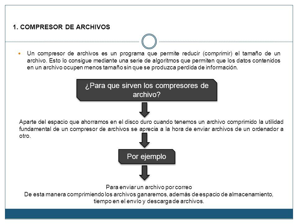 1. COMPRESOR DE ARCHIVOS Un compresor de archivos es un programa que permite reducir (comprimir) el tamaño de un archivo. Esto lo consigue mediante un