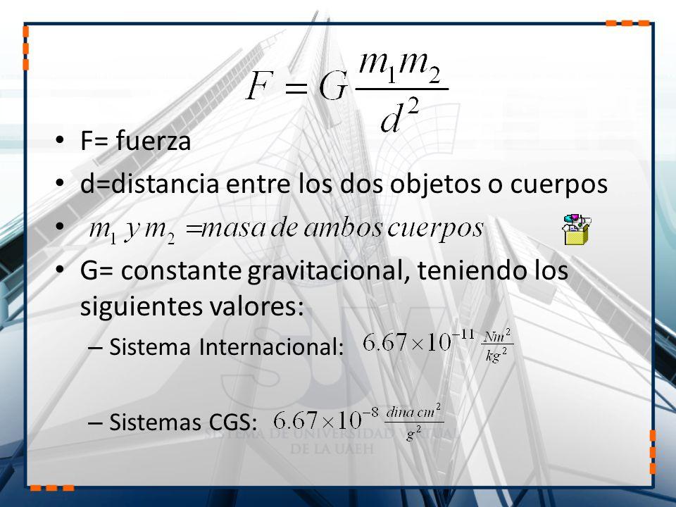 F= fuerza d=distancia entre los dos objetos o cuerpos G= constante gravitacional, teniendo los siguientes valores: – Sistema Internacional: – Sistemas CGS: