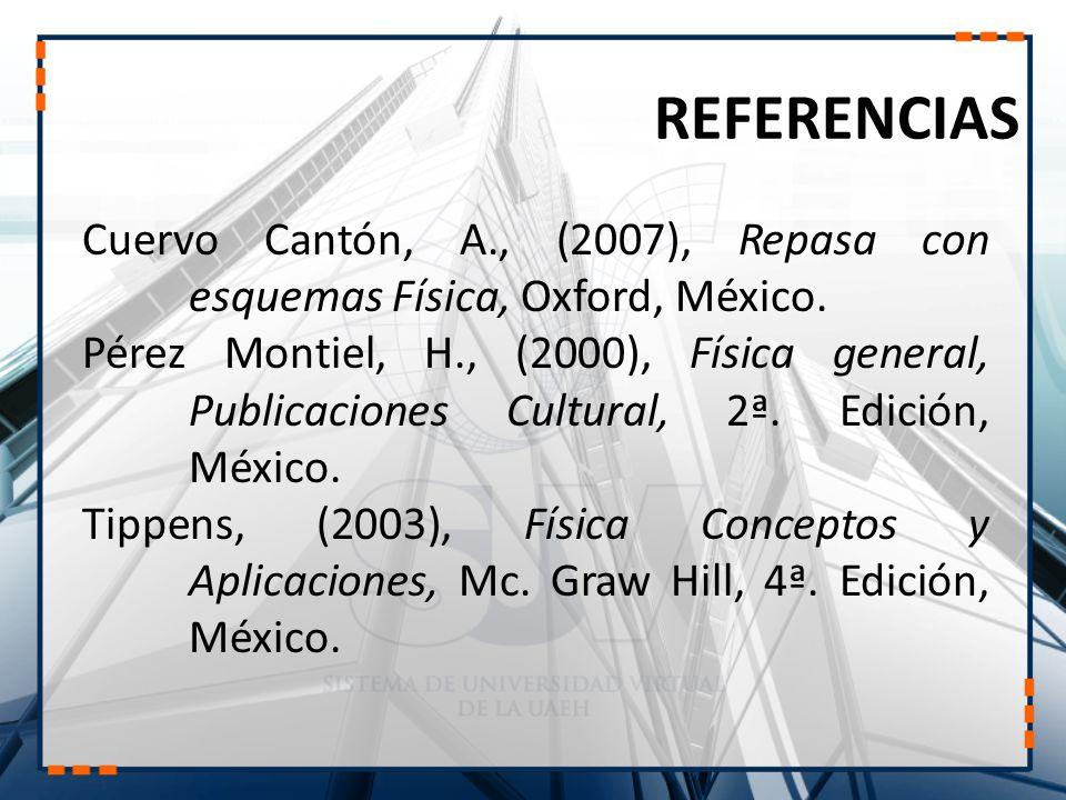 REFERENCIAS Cuervo Cantón, A., (2007), Repasa con esquemas Física, Oxford, México.