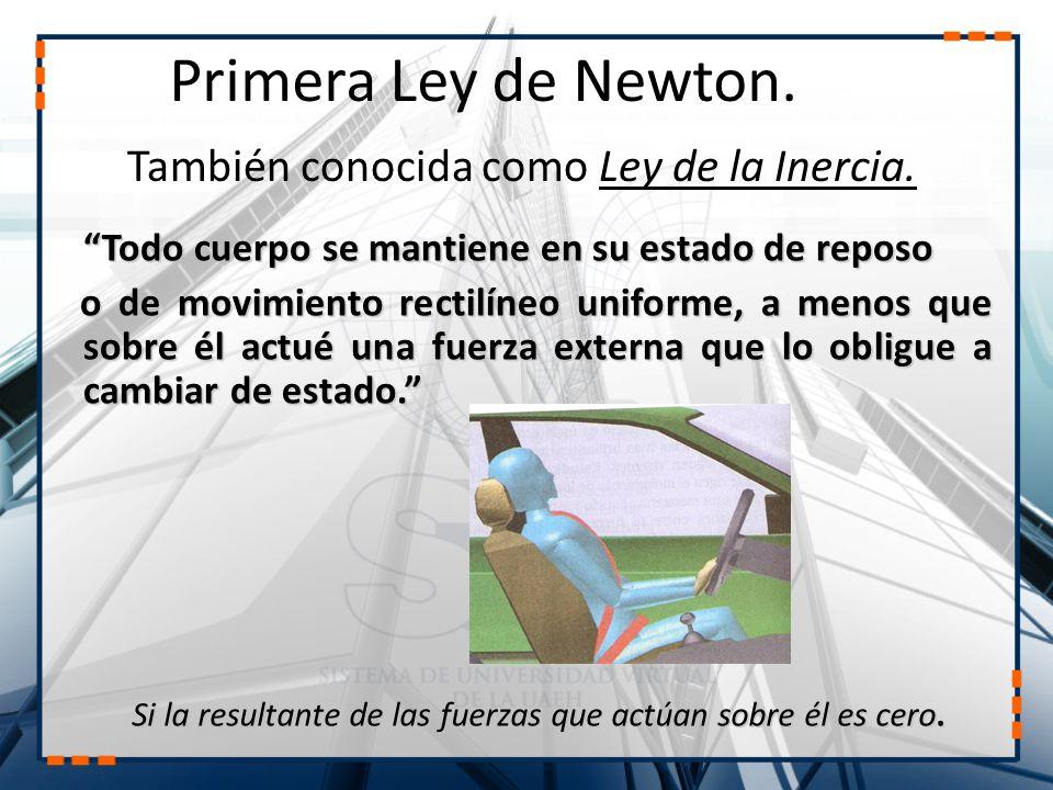 Primera Ley de Newton.