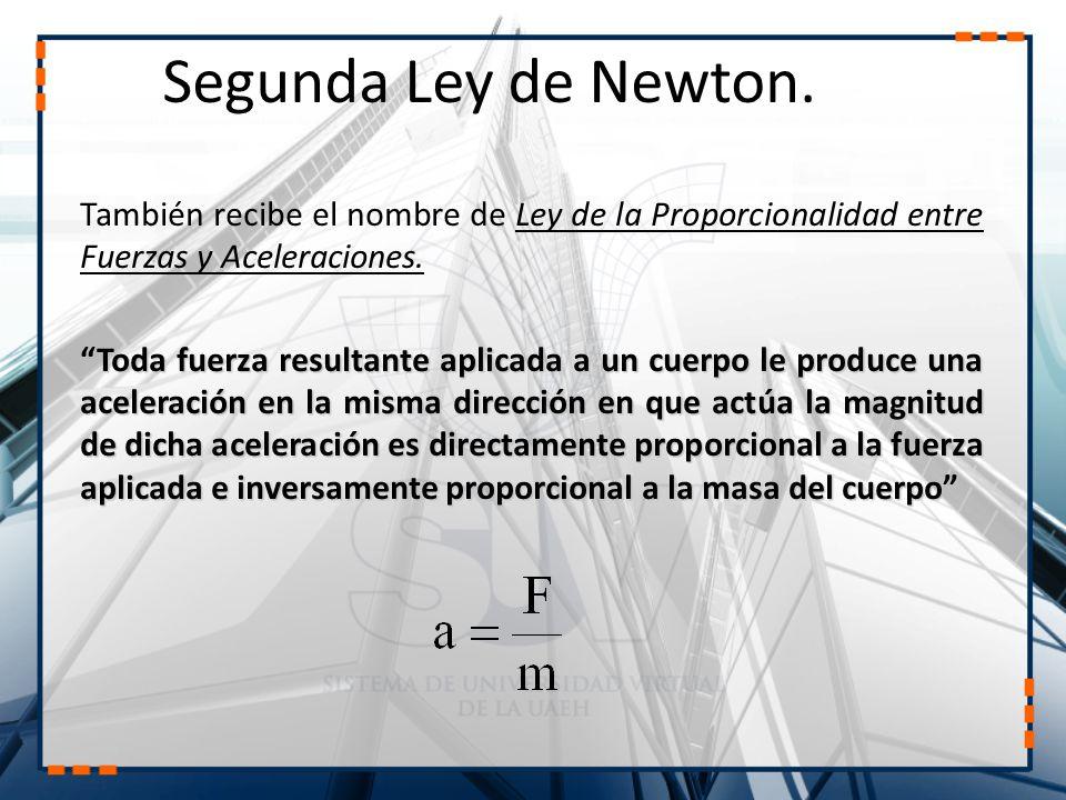 Segunda Ley de Newton.