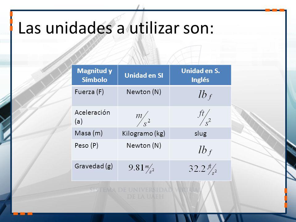 Las unidades a utilizar son: Magnitud y Símbolo Unidad en SI Unidad en S.