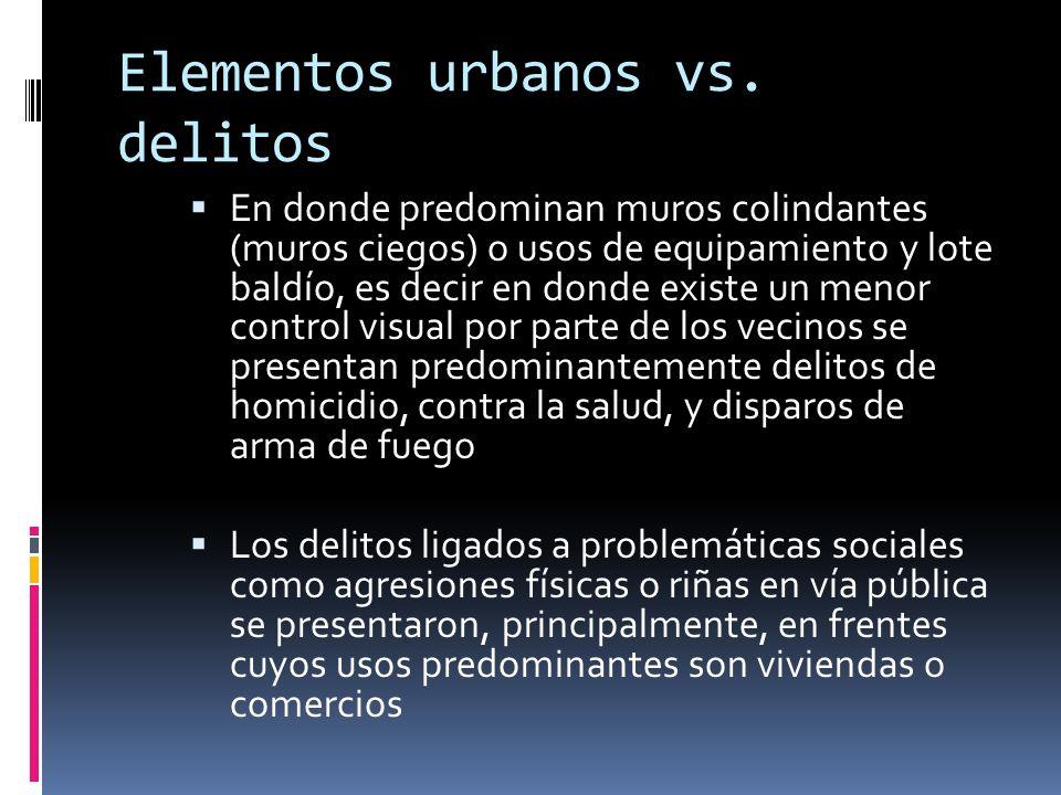 Elementos urbanos vs. delitos En donde predominan muros colindantes (muros ciegos) o usos de equipamiento y lote baldío, es decir en donde existe un m