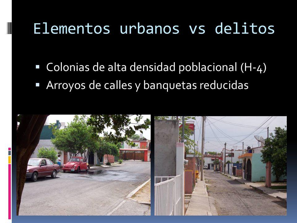 Elementos urbanos vs delitos Colonias de alta densidad poblacional (H-4) Arroyos de calles y banquetas reducidas