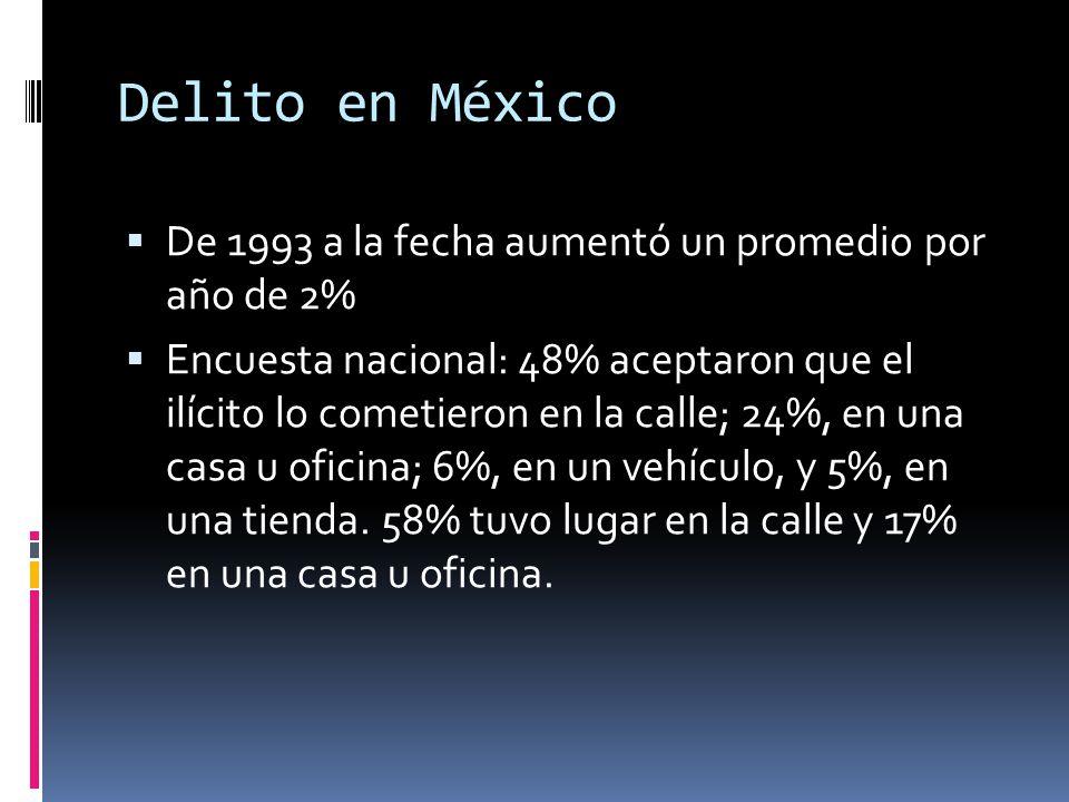 Delito en México De 1993 a la fecha aumentó un promedio por año de 2% Encuesta nacional: 48% aceptaron que el ilícito lo cometieron en la calle; 24%,