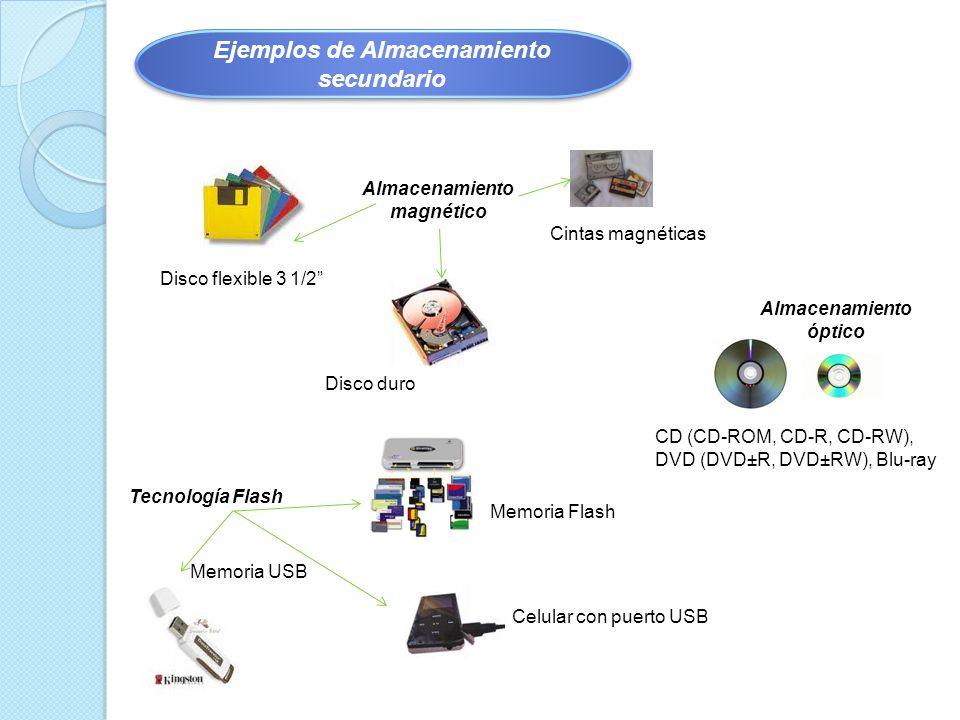 Ejemplos de Almacenamiento secundario Celular con puerto USB Disco flexible 3 1/2 Memoria USB Disco duro Almacenamiento magnético Almacenamiento óptico CD (CD-ROM, CD-R, CD-RW), DVD (DVD±R, DVD±RW), Blu-ray Tecnología Flash Cintas magnéticas Memoria Flash