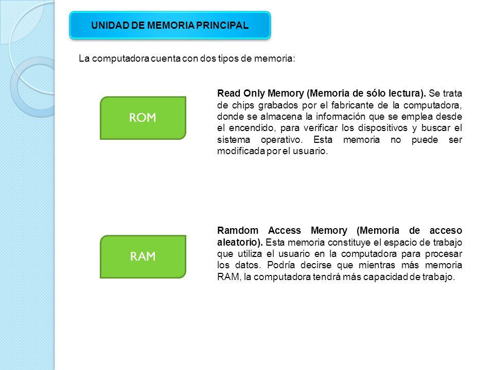 La computadora cuenta con dos tipos de memoria: UNIDAD DE MEMORIA PRINCIPAL ROM RAM Read Only Memory (Memoria de sólo lectura).