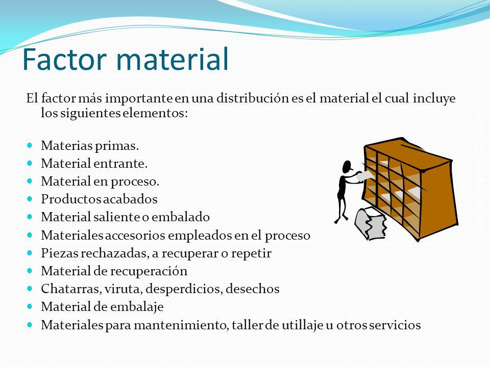 Salomón Valdez Honstein Factor material El factor más importante en una distribución es el material el cual incluye los siguientes elementos: Materias