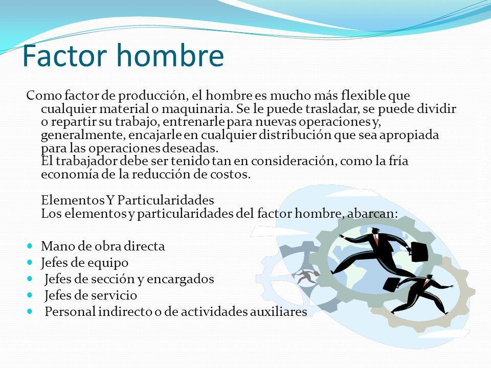 Salomón Valdez Honstein Factor hombre Como factor de producción, el hombre es mucho más flexible que cualquier material o maquinaria. Se le puede tras