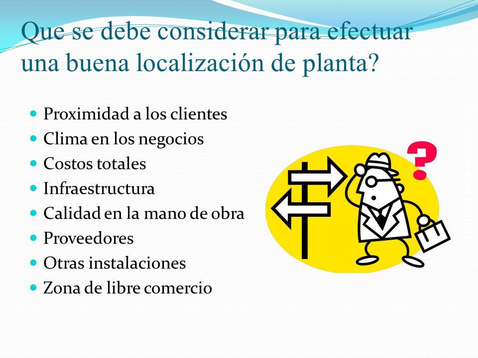 Salomón Valdez Honstein Que se debe considerar para efectuar una buena localización de planta? Proximidad a los clientes Clima en los negocios Costos