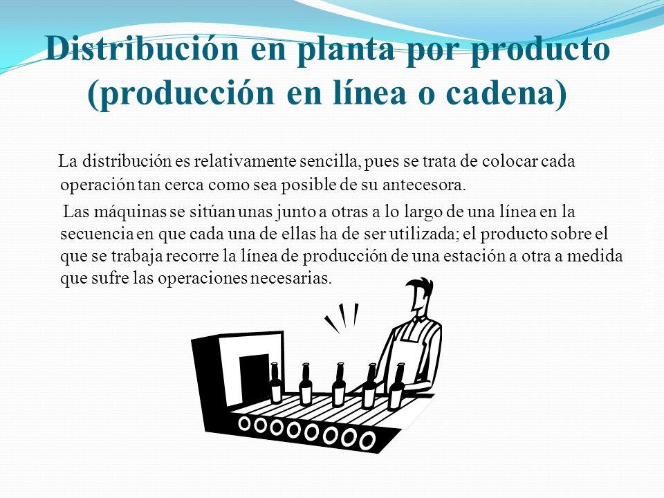 Salomón Valdez Honstein Distribución en planta por producto (producción en línea o cadena) La distribución es relativamente sencilla, pues se trata de