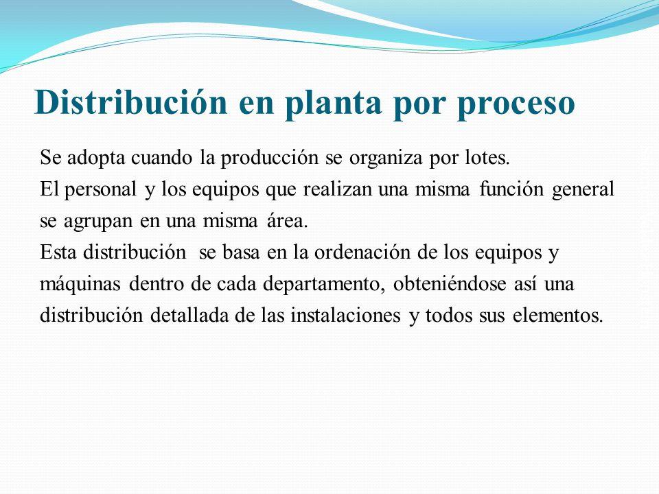 Salomón Valdez Honstein Distribución en planta por proceso Se adopta cuando la producción se organiza por lotes. El personal y los equipos que realiza