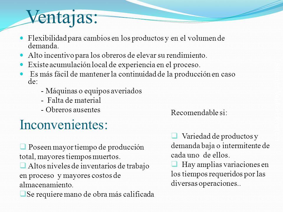 Salomón Valdez Honstein Ventajas: Flexibilidad para cambios en los productos y en el volumen de demanda. Alto incentivo para los obreros de elevar su