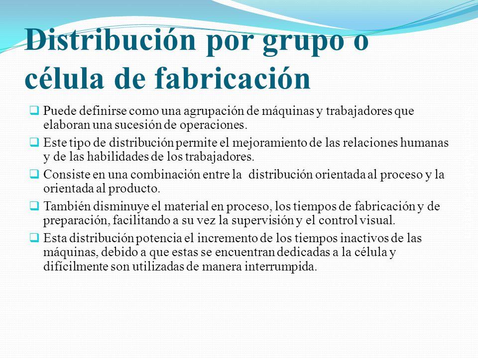 Salomón Valdez Honstein Distribución por grupo o célula de fabricación Puede definirse como una agrupación de máquinas y trabajadores que elaboran una