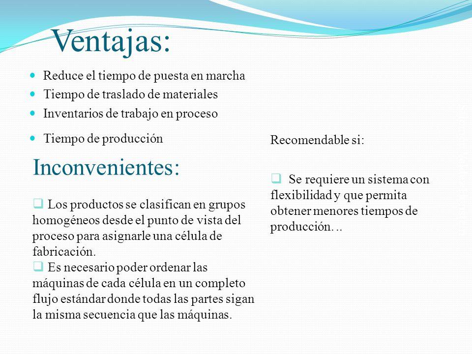 Salomón Valdez Honstein Ventajas: Reduce el tiempo de puesta en marcha Tiempo de traslado de materiales Inventarios de trabajo en proceso Tiempo de pr