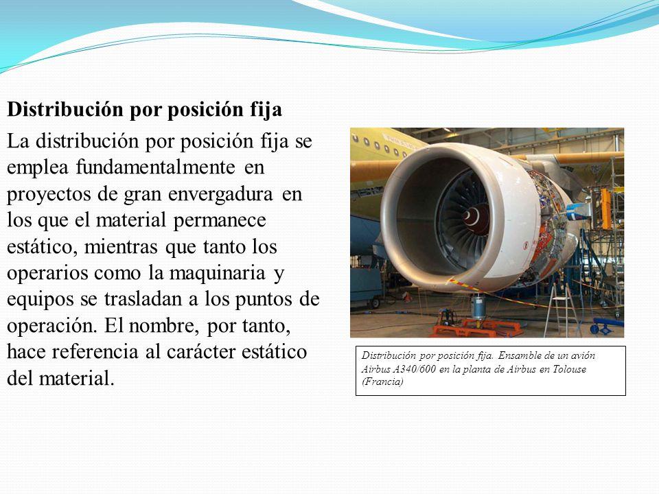 Distribución por posición fija La distribución por posición fija se emplea fundamentalmente en proyectos de gran envergadura en los que el material pe