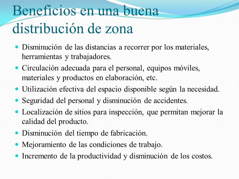 Salomón Valdez Honstein Beneficios en una buena distribución de zona Disminución de las distancias a recorrer por los materiales, herramientas y traba