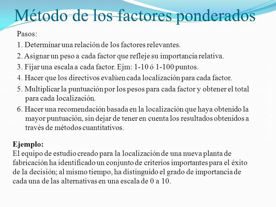 Salomón Valdez Honstein Método de los factores ponderados Pasos: 1. Determinar una relación de los factores relevantes. 2. Asignar un peso a cada fact