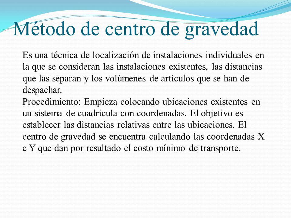 Salomón Valdez Honstein Método de centro de gravedad Es una técnica de localización de instalaciones individuales en la que se consideran las instalac