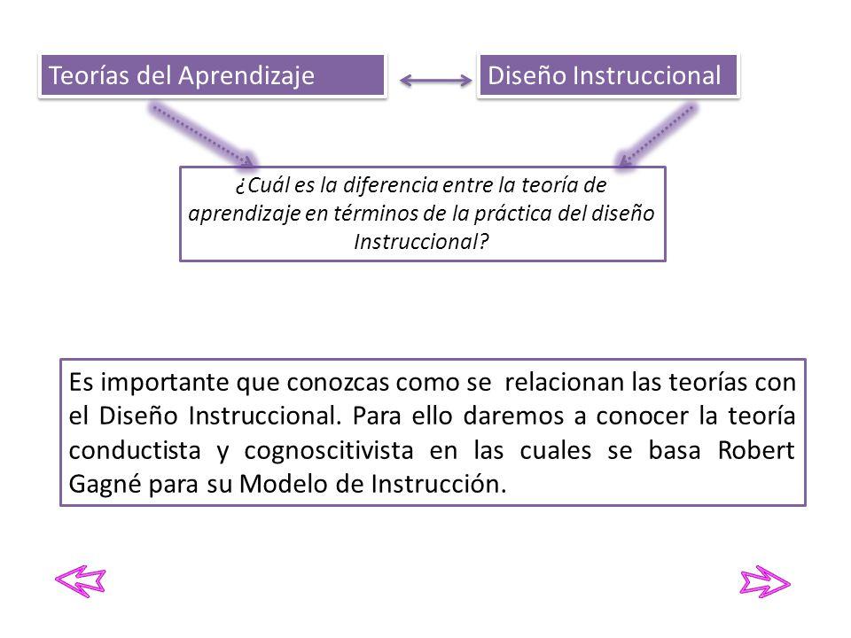 Es importante que conozcas como se relacionan las teorías con el Diseño Instruccional. Para ello daremos a conocer la teoría conductista y cognoscitiv