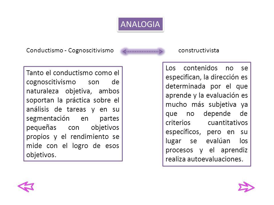 Los contenidos no se especifican, la dirección es determinada por el que aprende y la evaluación es mucho más subjetiva ya que no depende de criterios