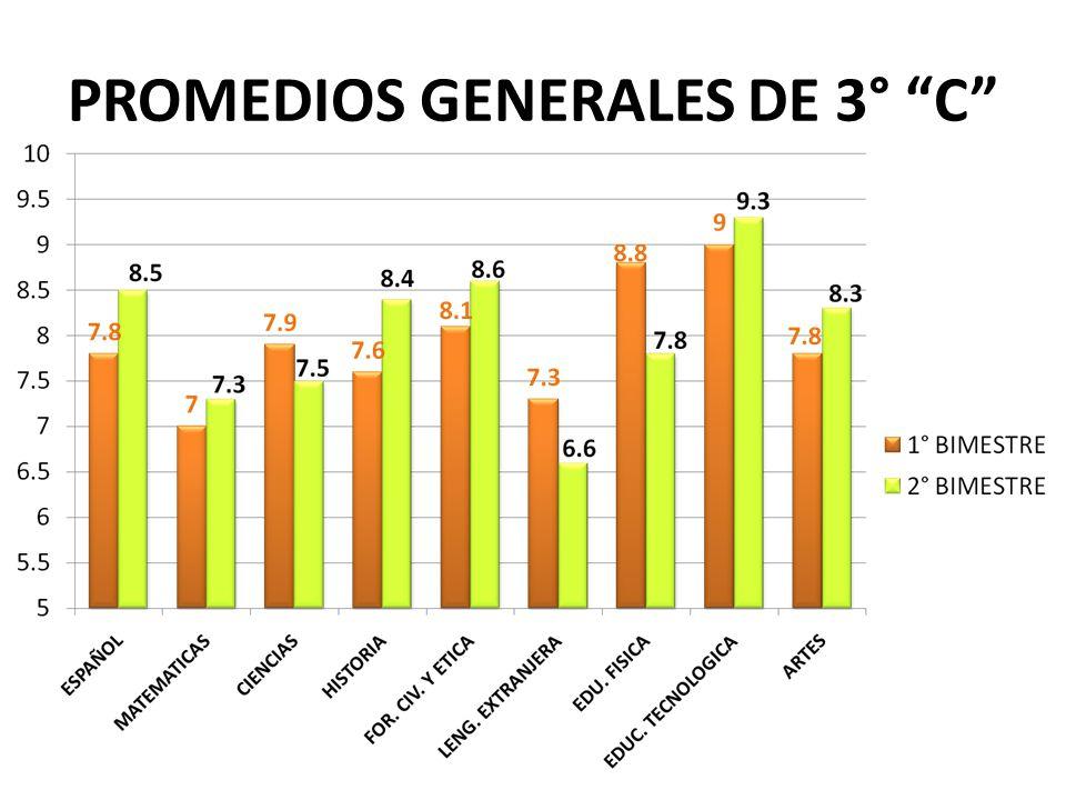 PROMEDIOS GENERALES DE 3° C