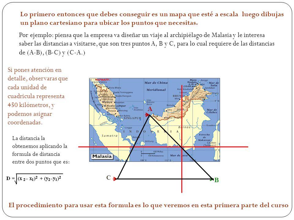 Como puedes notar, se requiere entonces: Un plano cartesiano y las formulas de distancia, así como de punto medio.