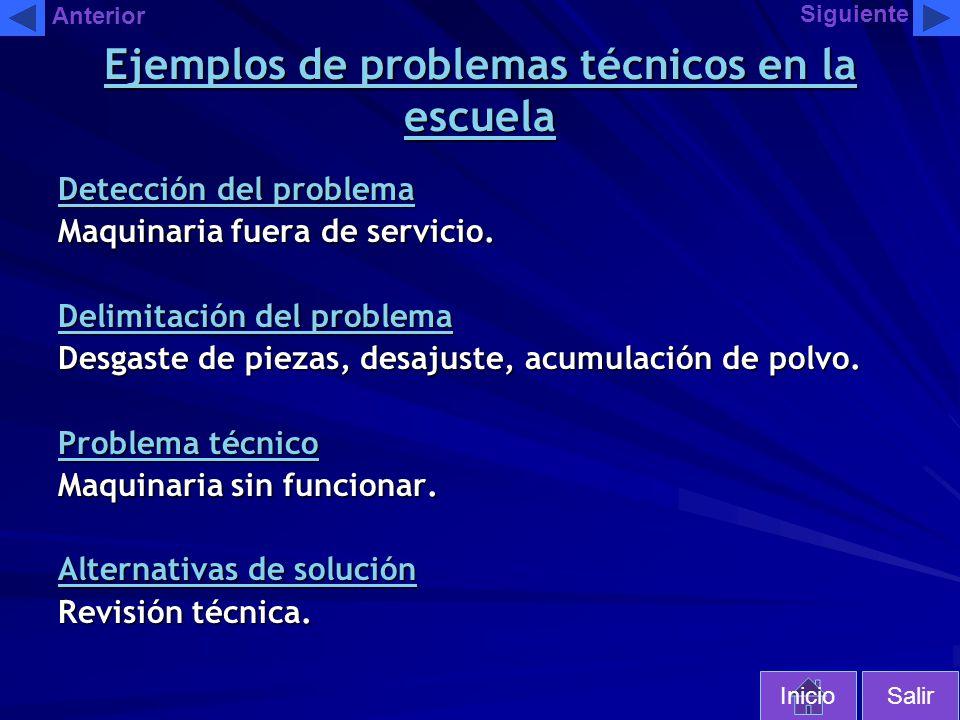 Ejemplos de problemas técnicos en la escuela Detección del problema Maquinaria fuera de servicio. Delimitación del problema Desgaste de piezas, desaju