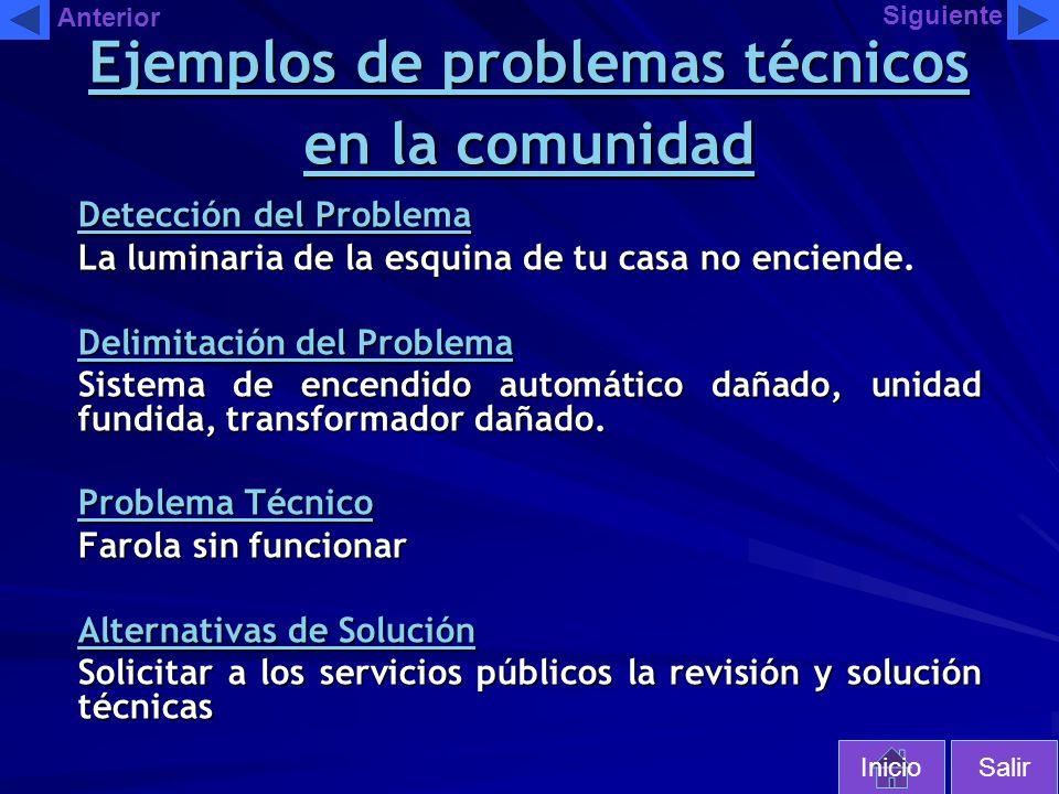 Ejemplos de problemas técnicos en la comunidad Detección del Problema La luminaria de la esquina de tu casa no enciende. Delimitación del Problema Sis