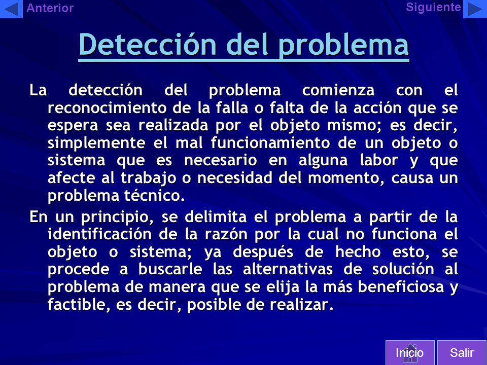Detección del problema La detección del problema comienza con el reconocimiento de la falla o falta de la acción que se espera sea realizada por el ob