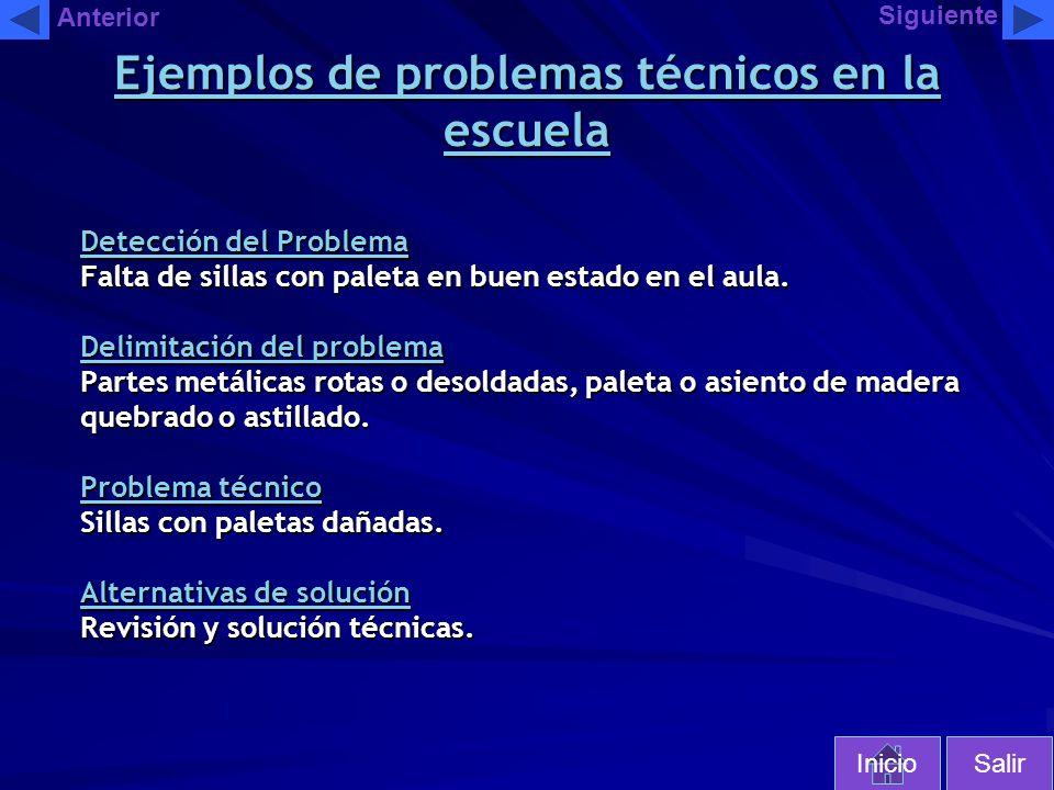 Ejemplos de problemas técnicos en la escuela Detección del Problema Falta de sillas con paleta en buen estado en el aula. Delimitación del problema Pa