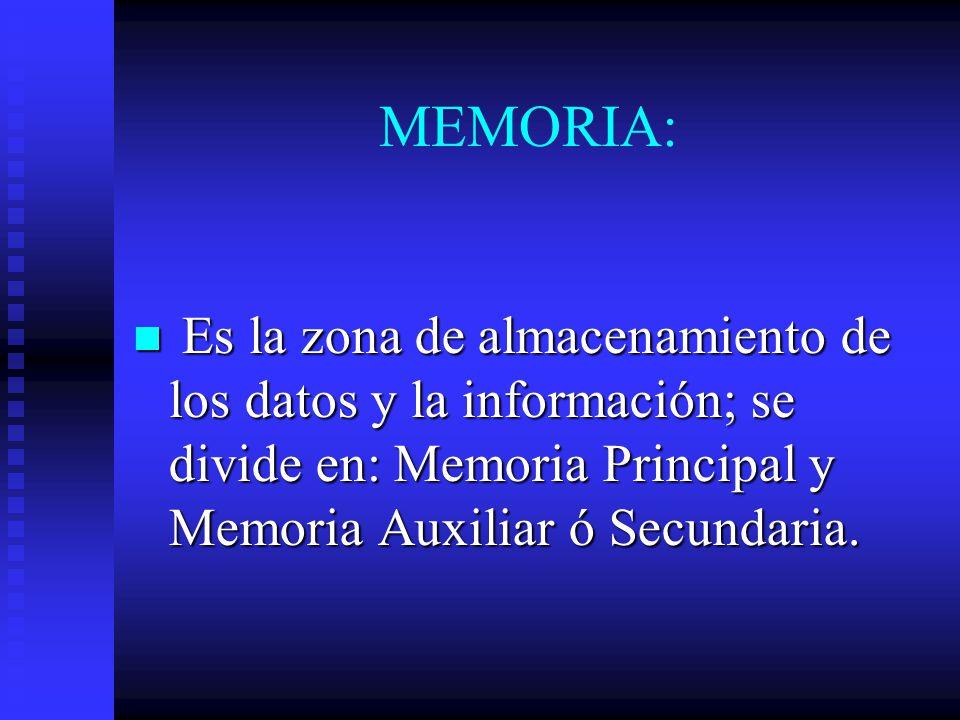 MEMORIA: Es la zona de almacenamiento de los datos y la información; se divide en: Memoria Principal y Memoria Auxiliar ó Secundaria. Es la zona de al