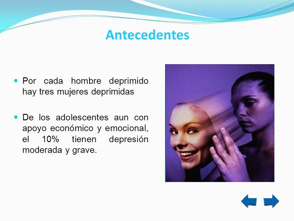 Antecedentes Por cada hombre deprimido hay tres mujeres deprimidas De los adolescentes aun con apoyo económico y emocional, el 10% tienen depresión mo