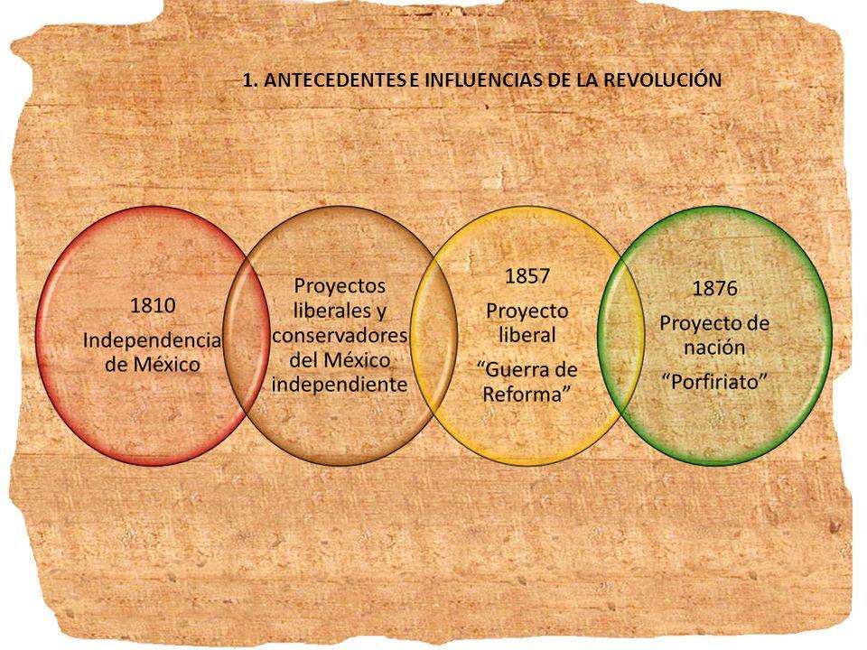 El Plan de Guadalupe desconocía al os tres poderes de la federación y a los gobernadores de los estados que no hubieran desconocido a la administración de Huerta.
