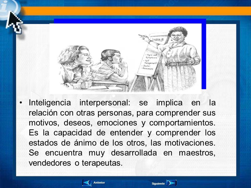 Inteligencia interpersonal: se implica en la relación con otras personas, para comprender sus motivos, deseos, emociones y comportamientos. Es la capa