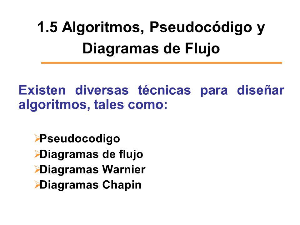 1.5 Algoritmos, Pseudocódigo y Diagramas de Flujo Existen diversas técnicas para diseñar algoritmos, tales como: Pseudocodigo Diagramas de flujo Diagr