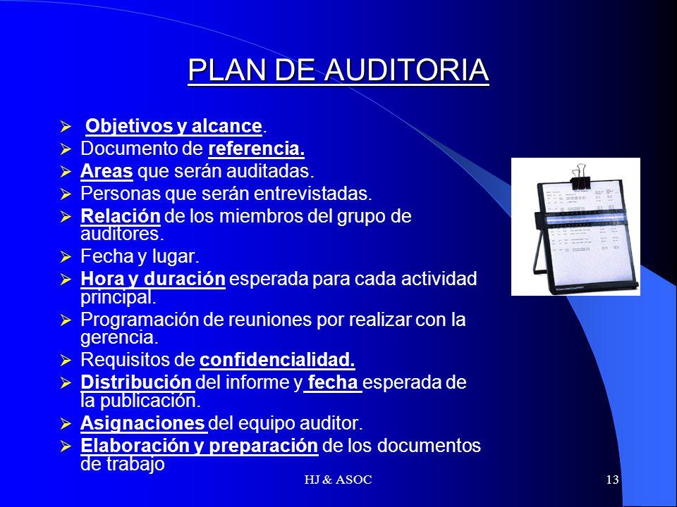 HJ & ASOC13 PLAN DE AUDITORIA Objetivos y alcance. Documento de referencia. Areas que serán auditadas. Personas que serán entrevistadas. Relación de l