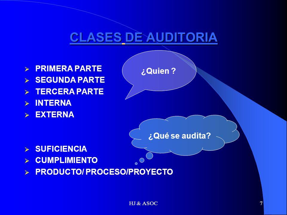 HJ & ASOC7 CLASES DE AUDITORIA PRIMERA PARTE SEGUNDA PARTE TERCERA PARTE INTERNA EXTERNA SUFICIENCIA CUMPLIMIENTO PRODUCTO/ PROCESO/PROYECTO ¿Quien ?