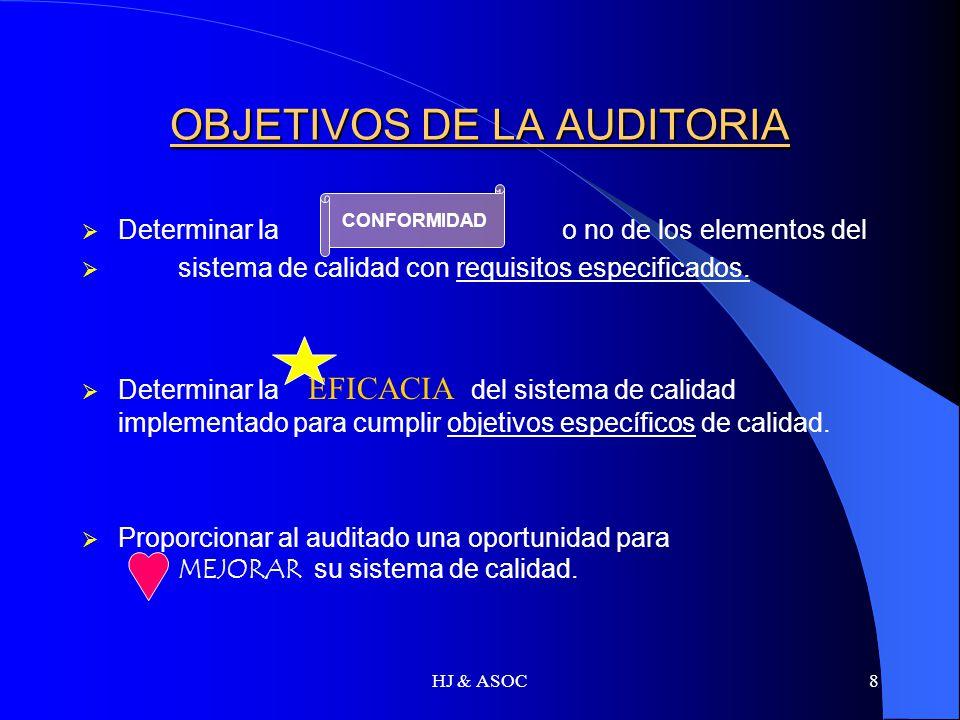 HJ & ASOC8 OBJETIVOS DE LA AUDITORIA Determinar la o no de los elementos del sistema de calidad con requisitos especificados. Determinar la EFICACIA d