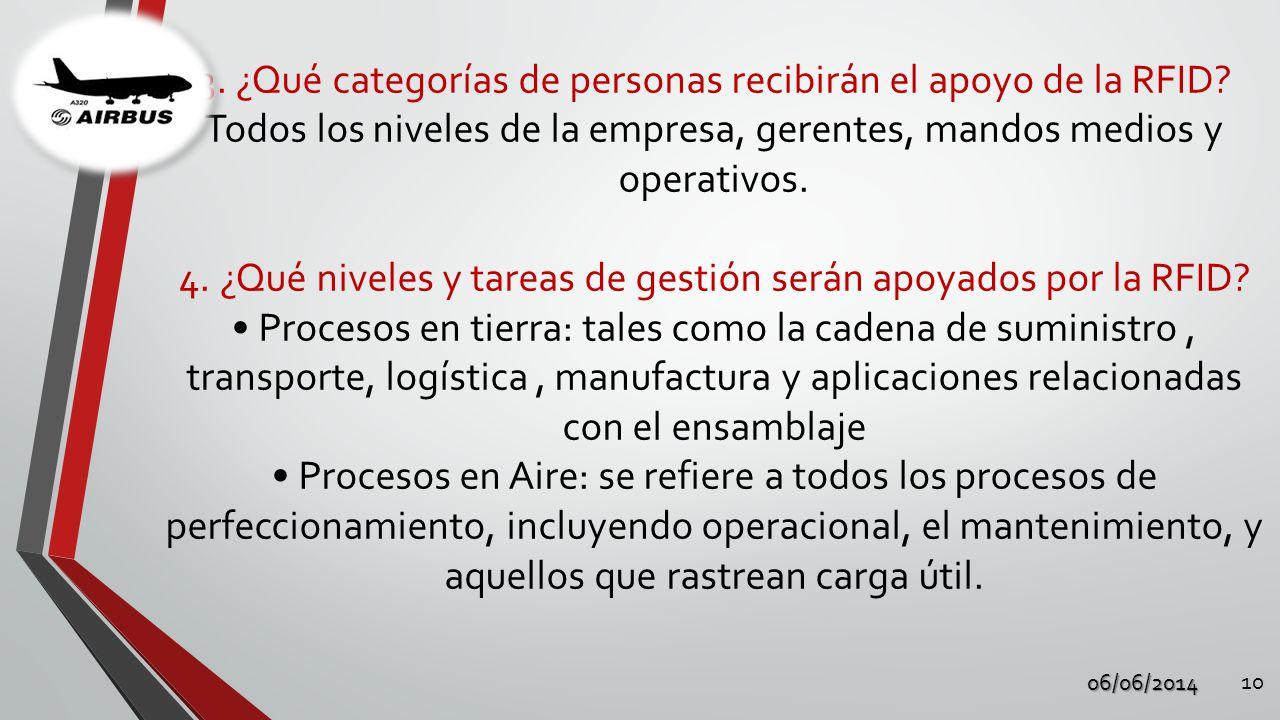 3. ¿Qué categorías de personas recibirán el apoyo de la RFID? Todos los niveles de la empresa, gerentes, mandos medios y operativos. 4. ¿Qué niveles y