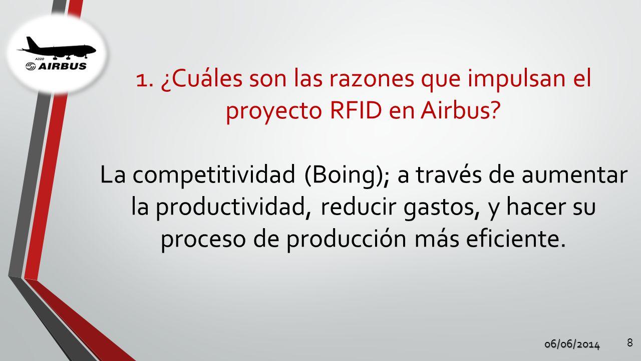 1. ¿Cuáles son las razones que impulsan el proyecto RFID en Airbus? La competitividad (Boing); a través de aumentar la productividad, reducir gastos,