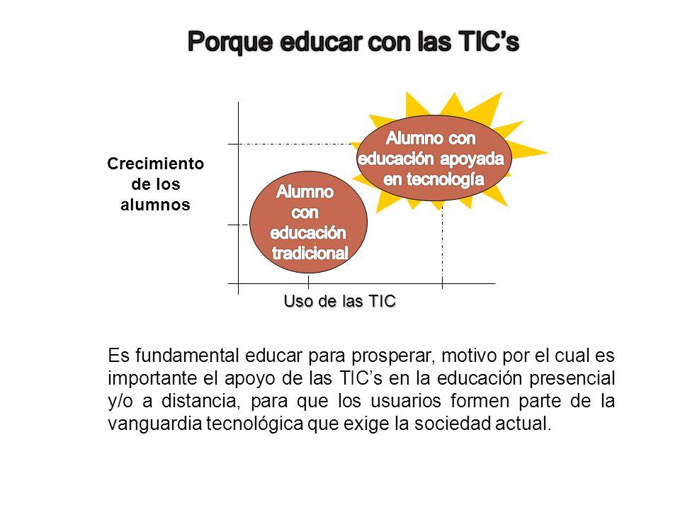 Crecimiento de los alumnos Uso de las TIC Es fundamental educar para prosperar, motivo por el cual es importante el apoyo de las TICs en la educación