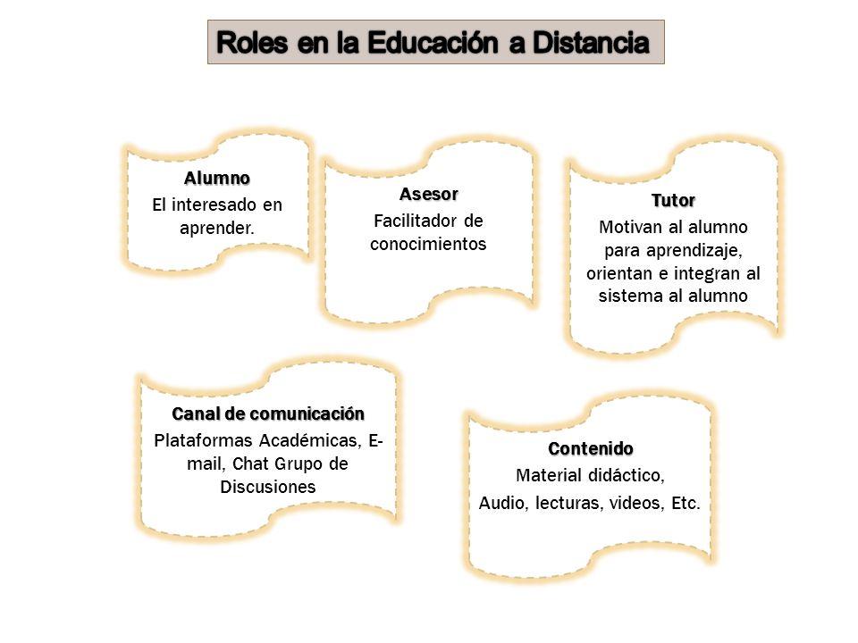 Alumno El interesado en aprender. Asesor Facilitador de conocimientosTutor Motivan al alumno para aprendizaje, orientan e integran al sistema al alumn