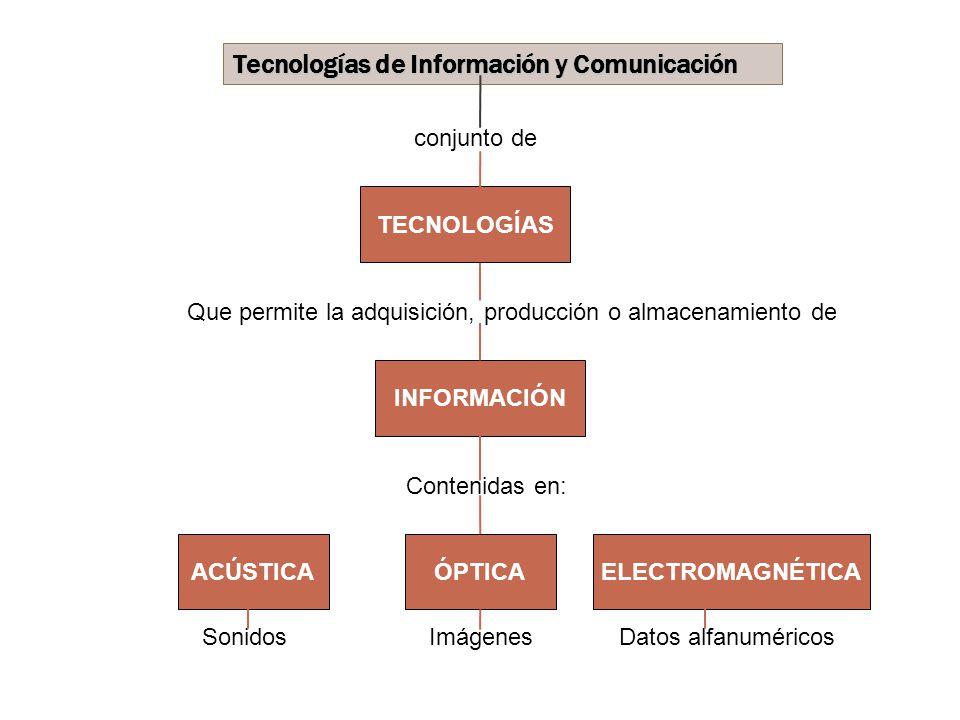 Tecnologías de Información y Comunicación conjunto de INFORMACIÓN Que permite la adquisición, producción o almacenamiento de TECNOLOGÍAS Contenidas en