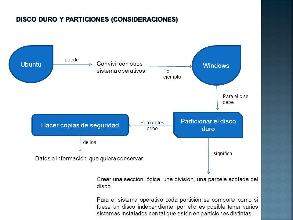 Crear una sección lógica, una división, una parcela acotada del disco. Para el sistema operativo cada partición se comporta como si fuese un disco ind
